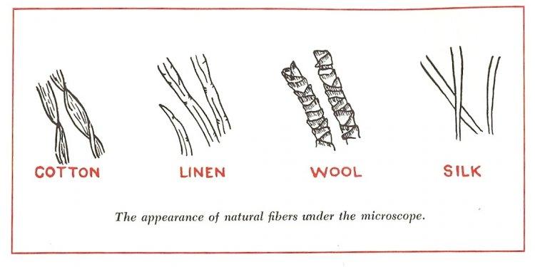 Linen and woolen fibers
