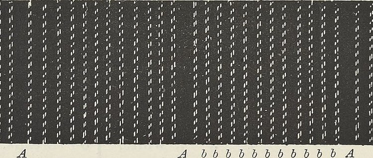 Image from page 189 of Colour in woven design (1890