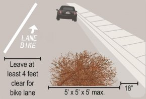 bike lane single-stripe
