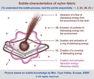 Spiritual properties of nylon fabric